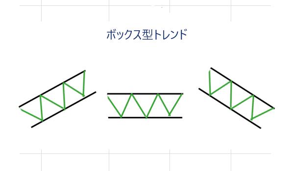 12.ボックス型