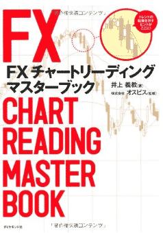 FXチャートリーディング・マスターブック