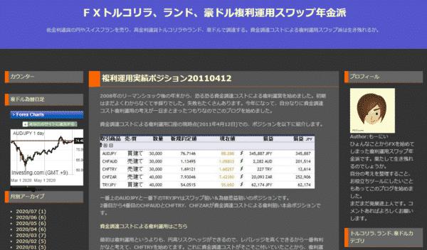 FX複利運用スワップ年金派