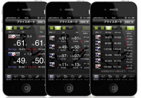 iPhone Cymo / Android Cymo