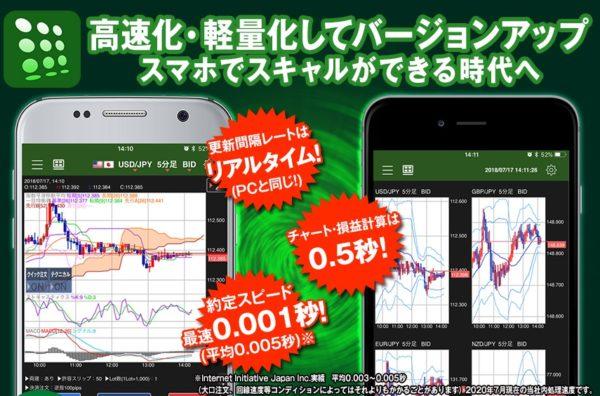 JFX/MATRIX TRADERの取引アプリ