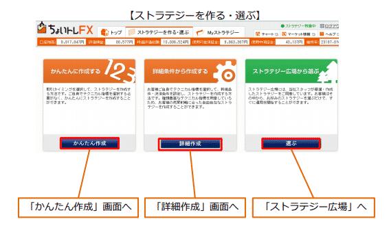 PC版:ちょいトレFX