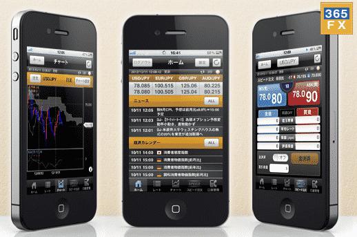 スマホアプリ:「iClick FX365」 or 「FX raid365」