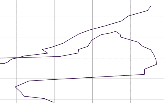 逆ウォッチ曲線とは