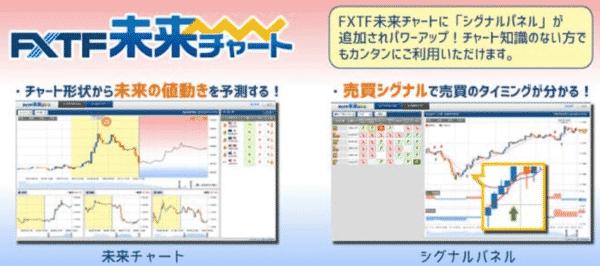 MT4を使いたいなら「FXTF/未来チャート」