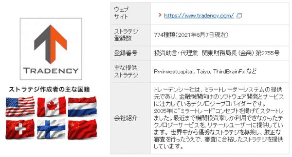 Tradency Inc.
