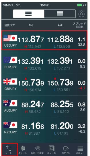 トレーダーズ証券 みんなのFXアプリ