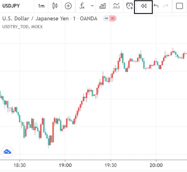 Trading Viewで練習する方法