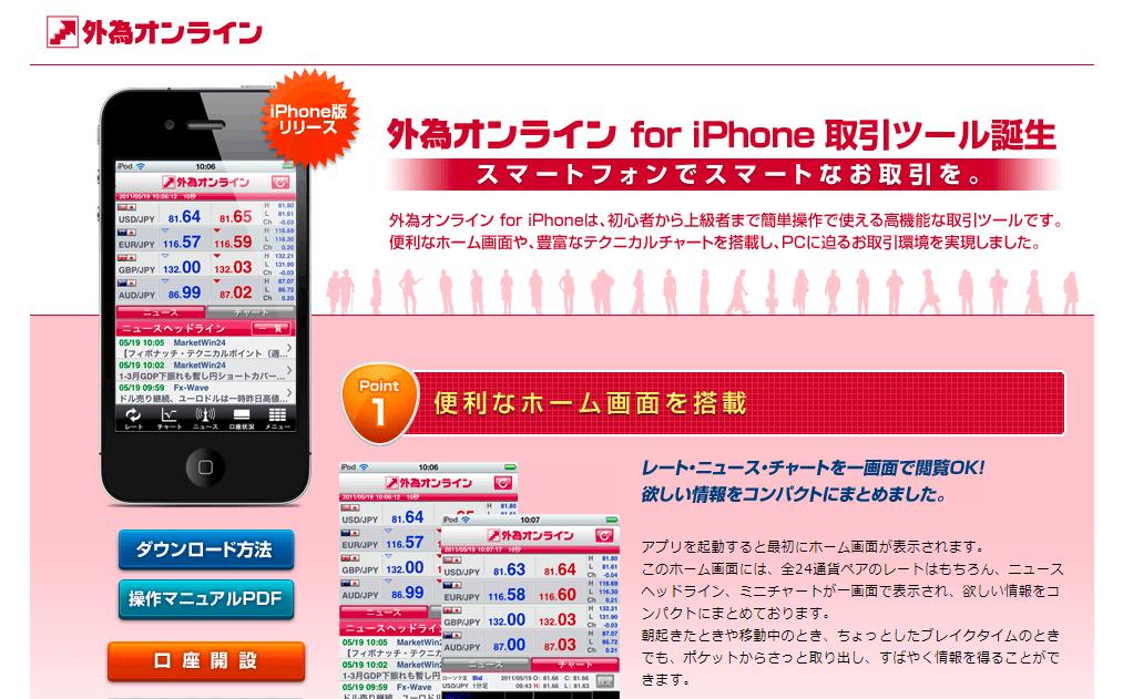 1.FXプライムbyGMO:チャートアプリ「PRIMEアプリS」