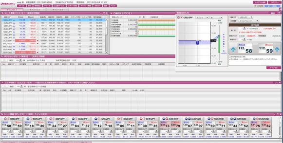 外為オンラインのPC用FXチャートソフト