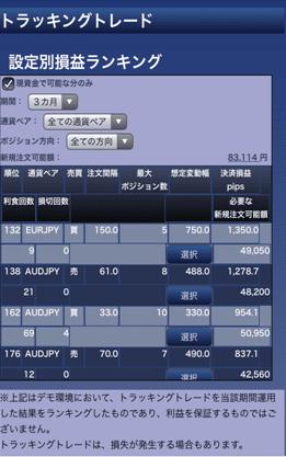FXブロードネットのチャートソフトスマホ版